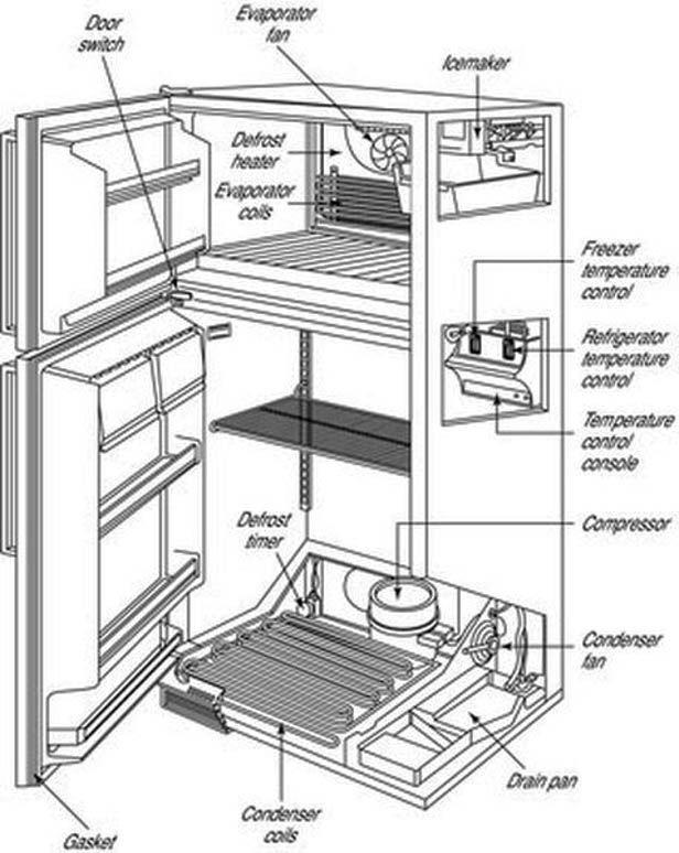 kitchenaid cooktop installation instructions