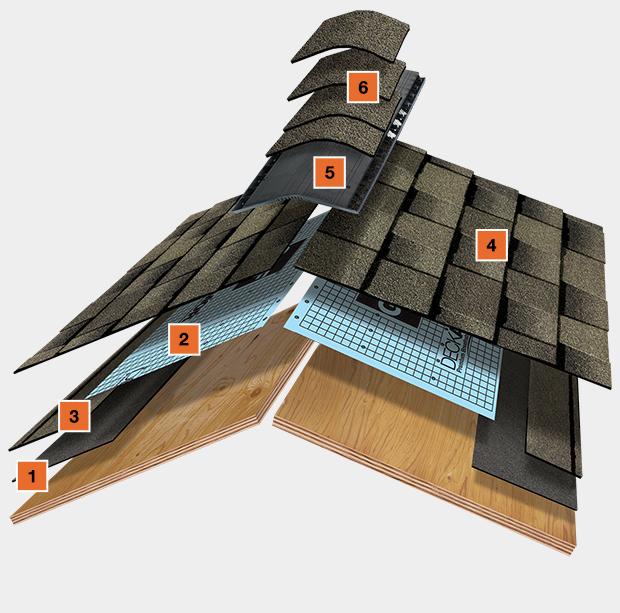 gaf timberline installation instructions
