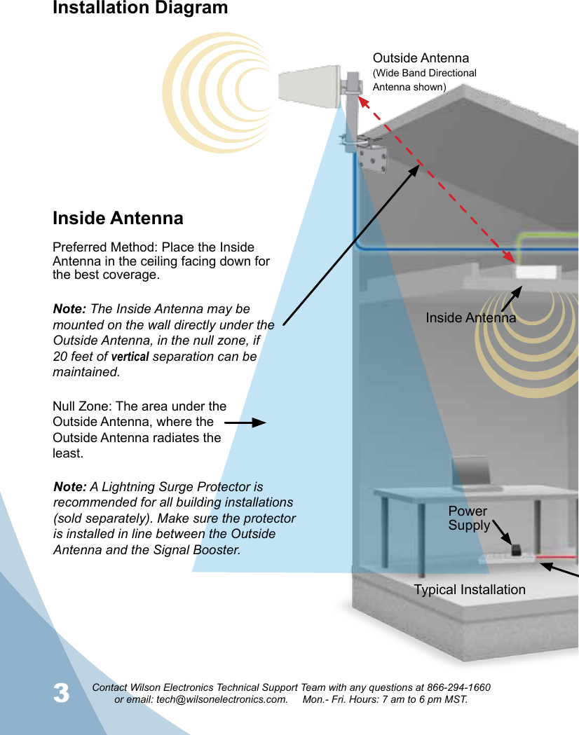 wilson signal booster instructions