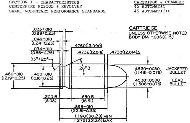 dillon case gauge instructions