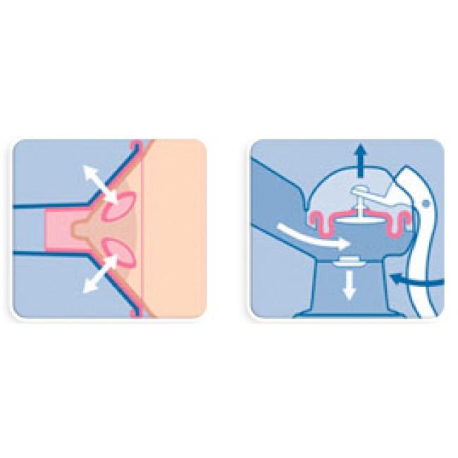 avent hand breast pump instructions