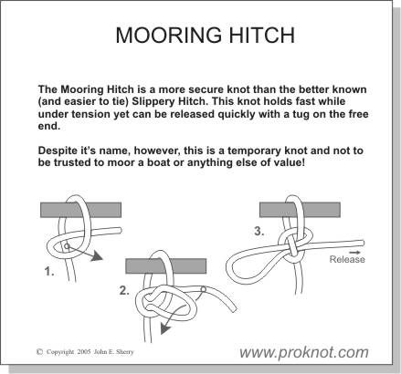 knot tying tool instructions