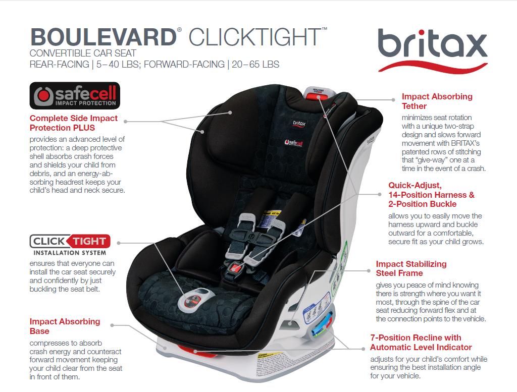 britax boulevard clicktight installation instructions