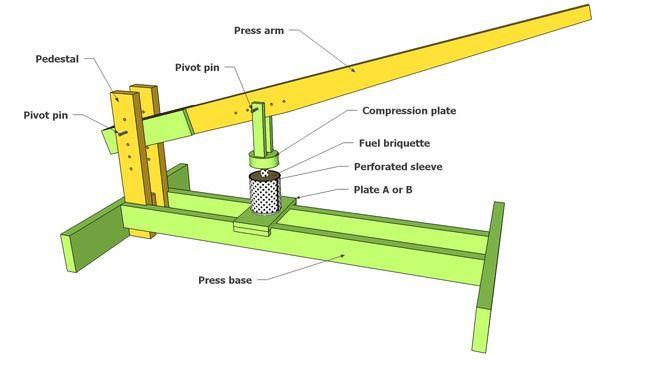 paper briquette maker instructions