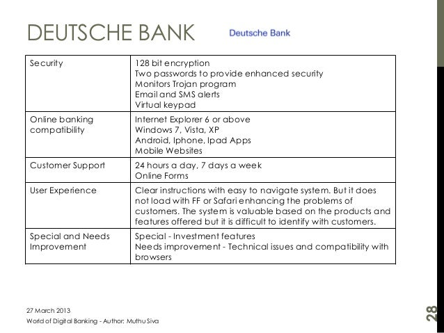 deutsche bank wire instructions