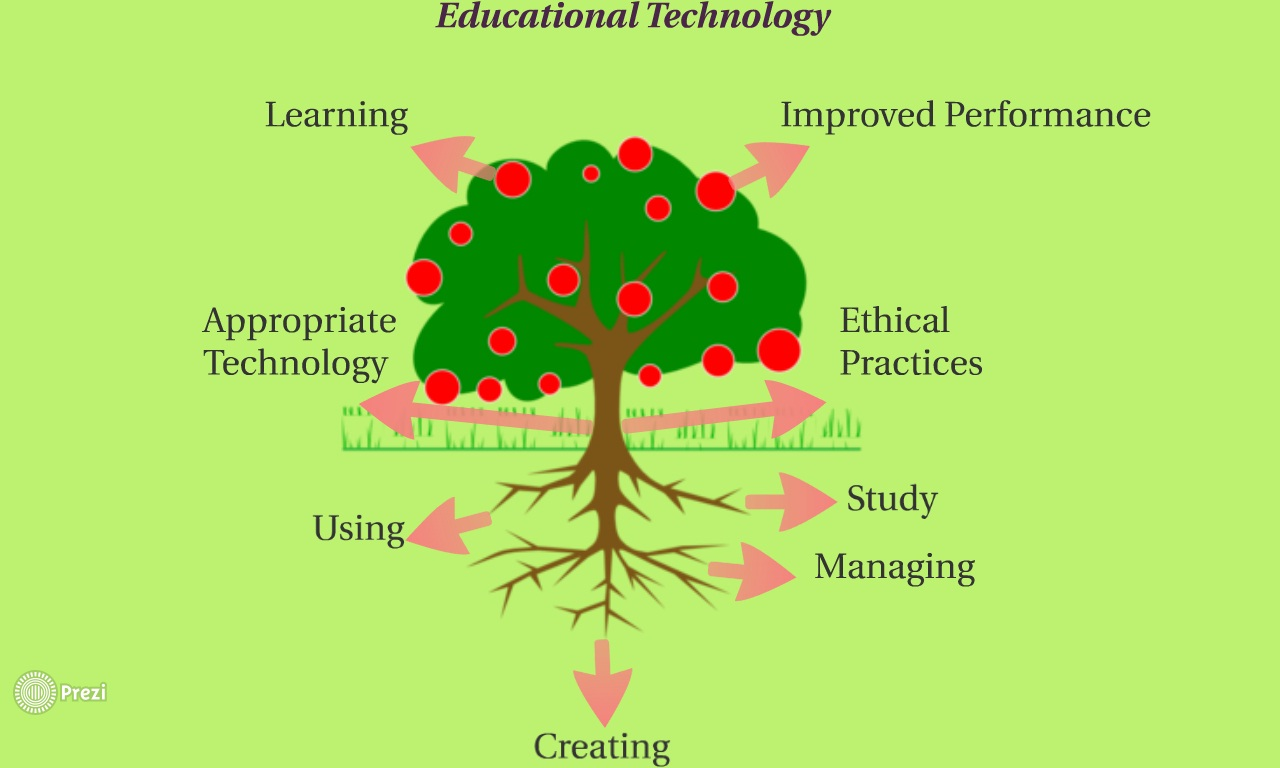 what is the definition of instructional technology
