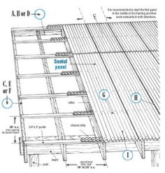 suntuf roofing installation instructions