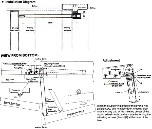 dorma door closer instructions