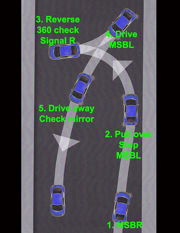 3 point turn instructions