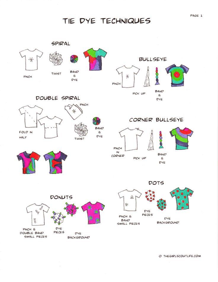 tie dye instructions for kids