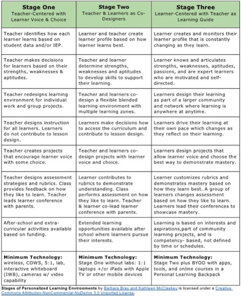what does instructional leadership mean