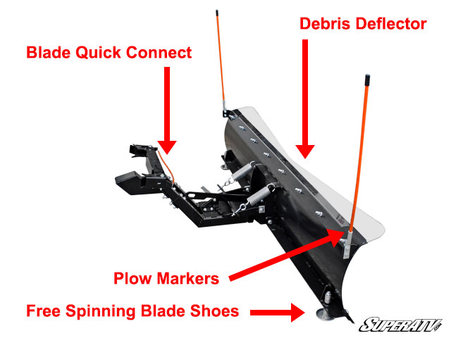 polaris plow mounting instructions
