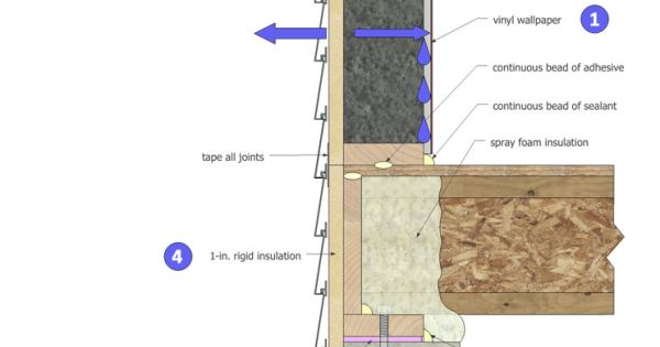 vinyl siding soffit installation instructions