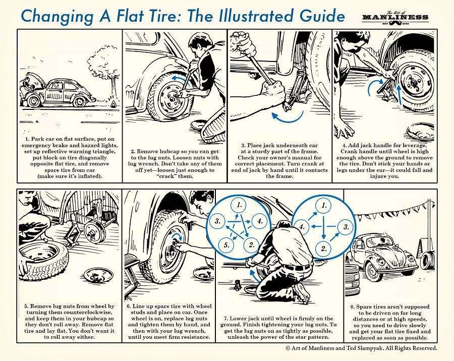 supercycle bike tire repair kit instructions