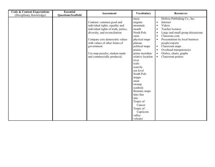instructional fair ts denison answer key