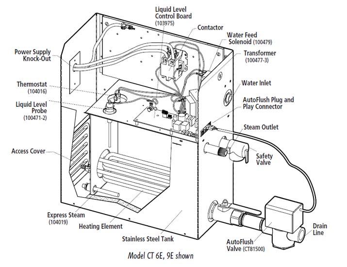 continental kit installation instructions