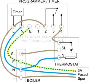 utilitech timer instructions manual