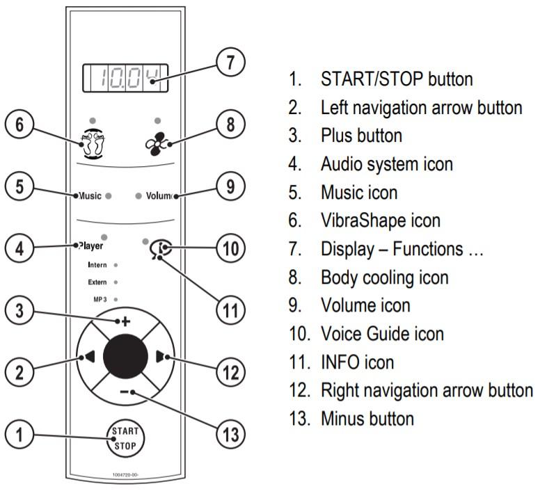 total body enhancement machine instructions