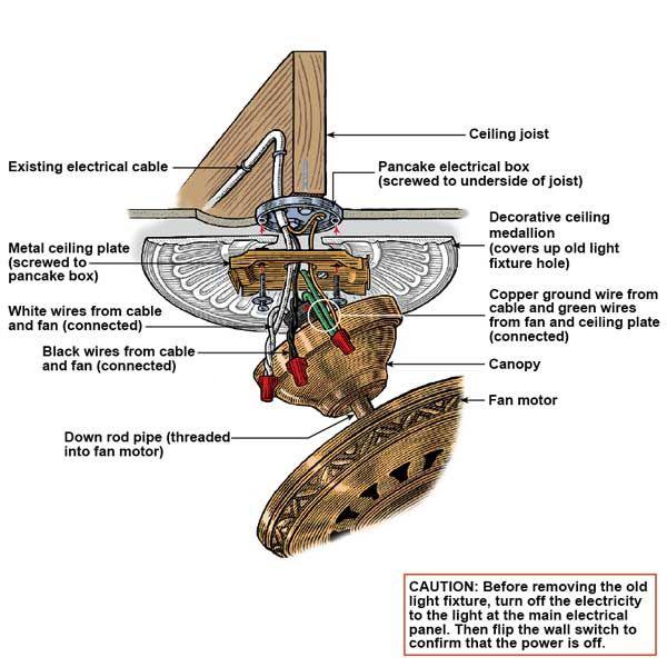 ceiling fan wiring instructions