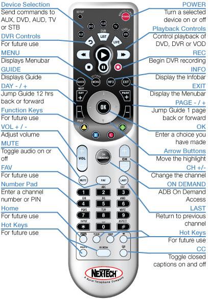 astrostart remote programming instructions
