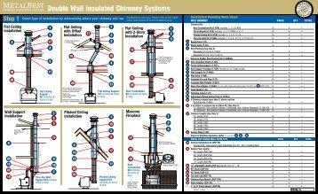 selkirk chimney installation instructions