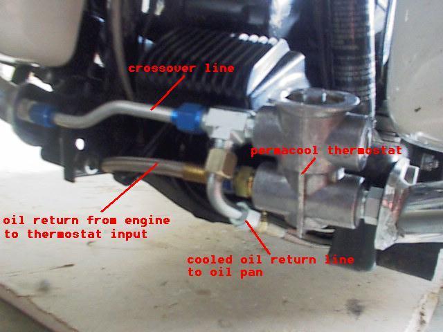 harley oil cooler installation instructions
