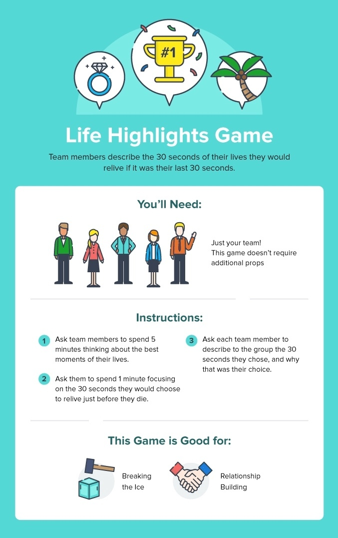game of life instructions