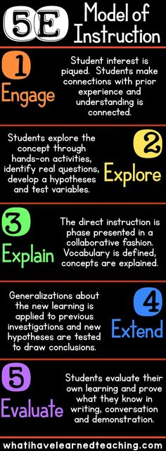 instructional evaluation in education