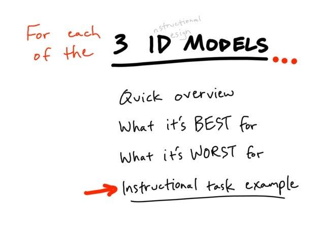 survey of instructional development models