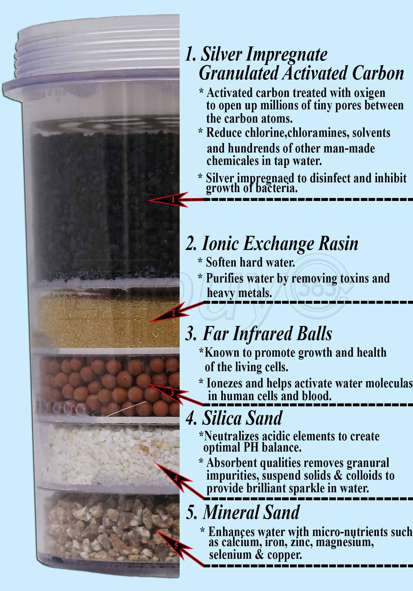 santevia water filter instructions