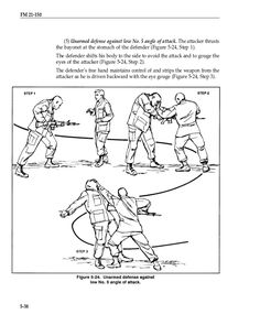 dim mak pressure points charts & instruction