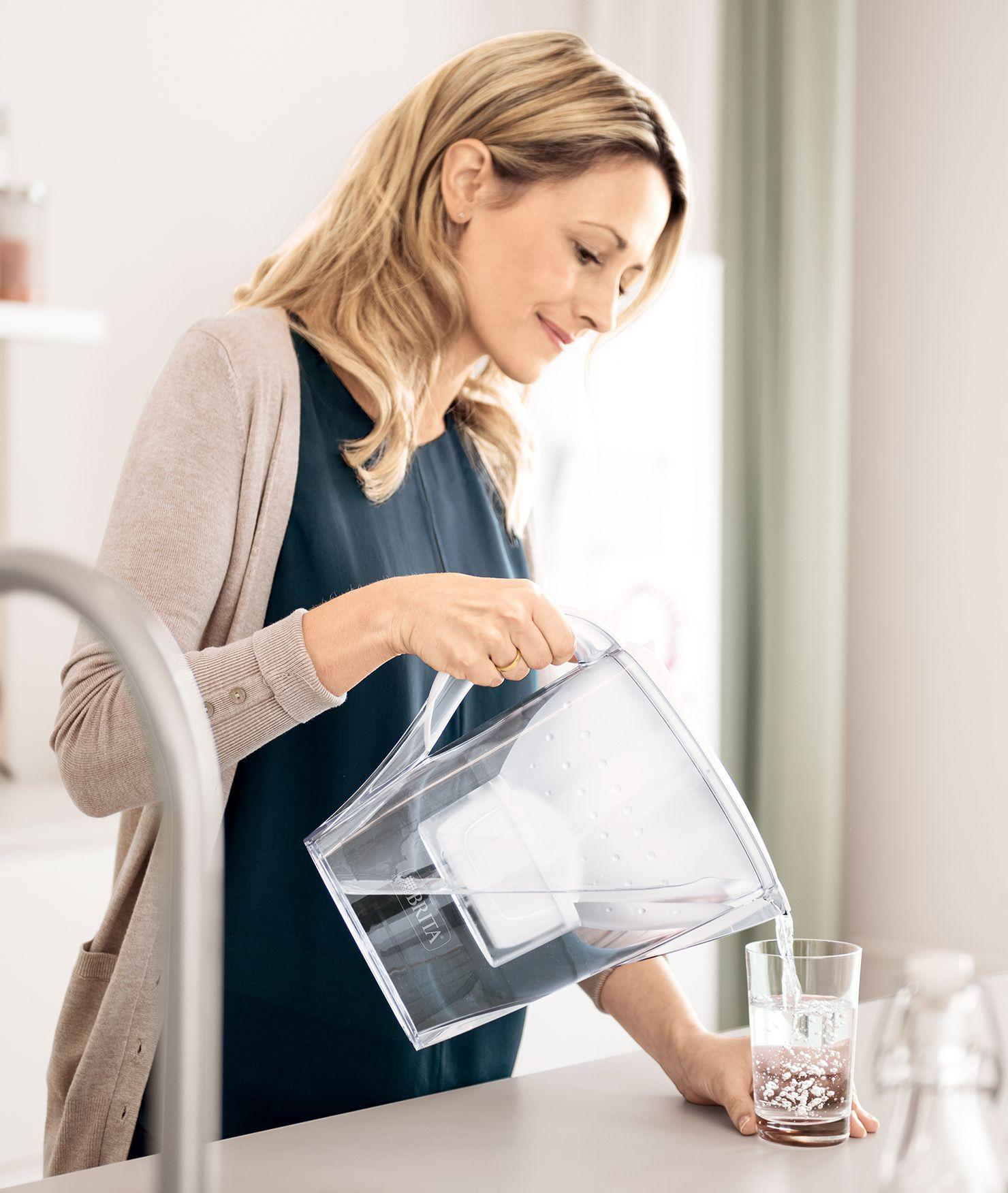 brita pitcher filter instructions