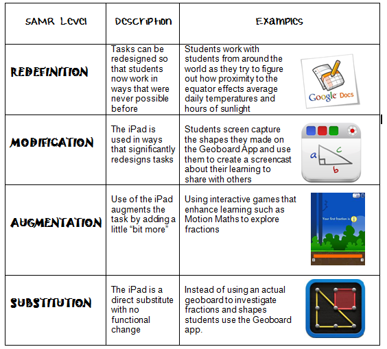 types of instructional models in education
