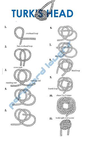 diy paracord bracelet instructions