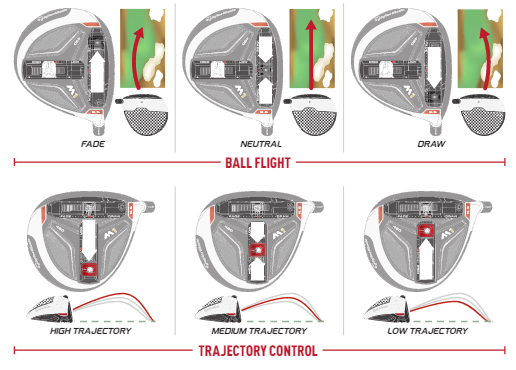 taylormade r9 supertri adjustment instructions