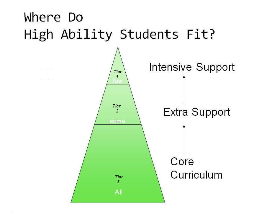 tiered instruction for gifted students