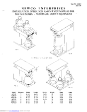 newco coffee maker instructions