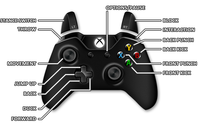 pdp xbox one controller instructions