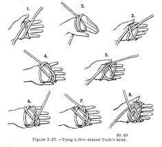 figure 8 knot instructions