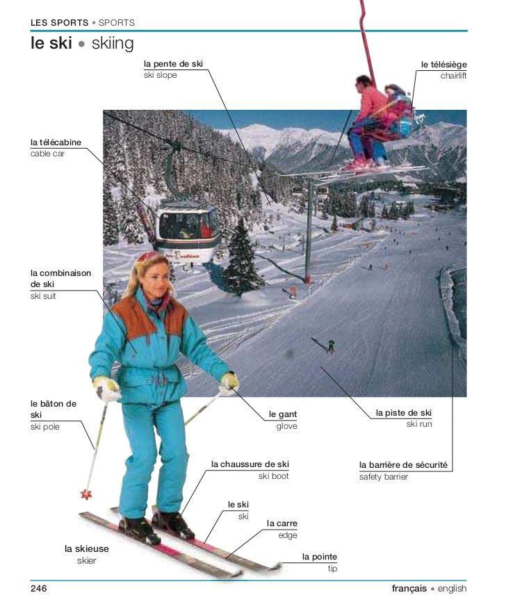best ski instruction video