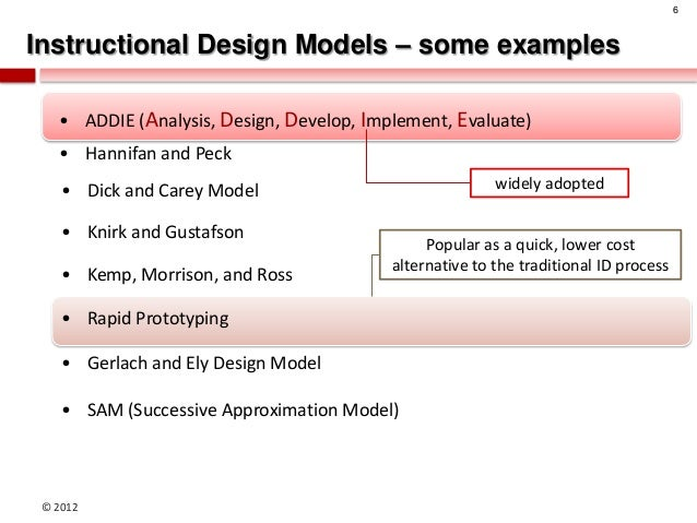 list of instructional models