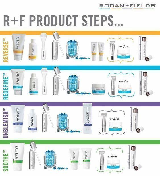 rodan and fields redefine regimen instructions