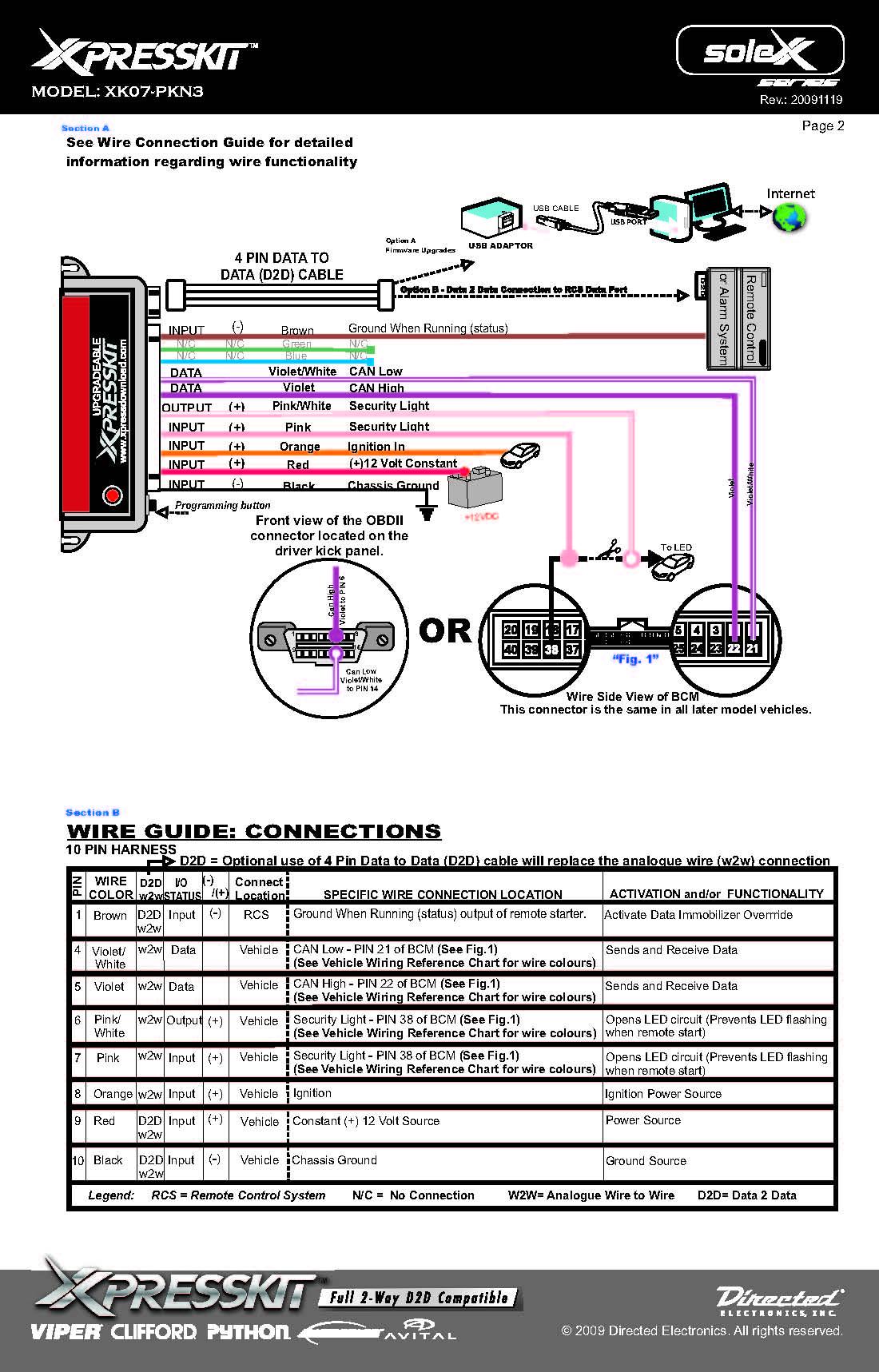 stellar remote start installation instructions