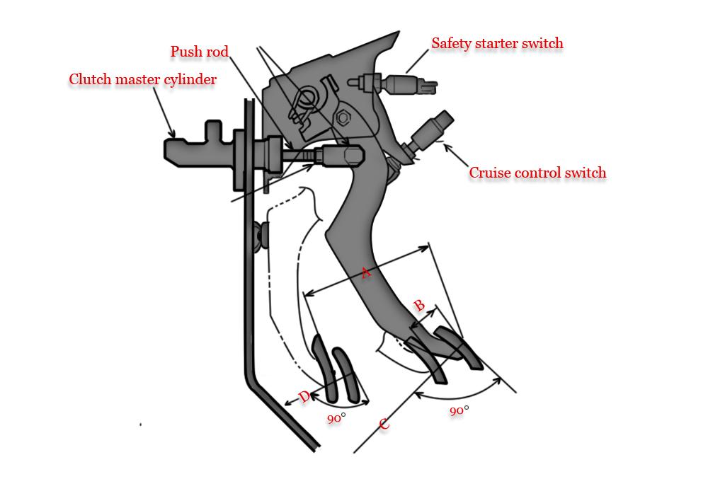 subaru clutch replacement instructions