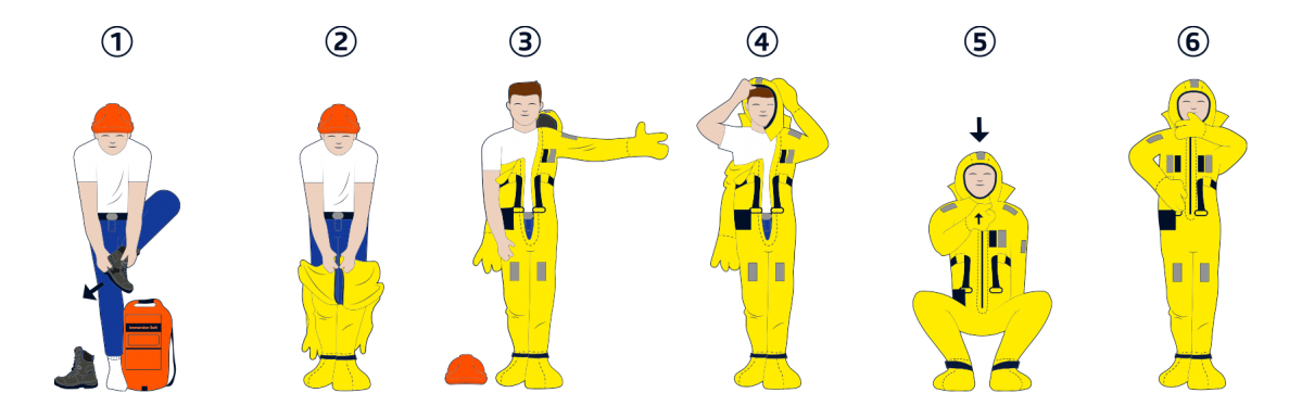 immersion suit donning instructions