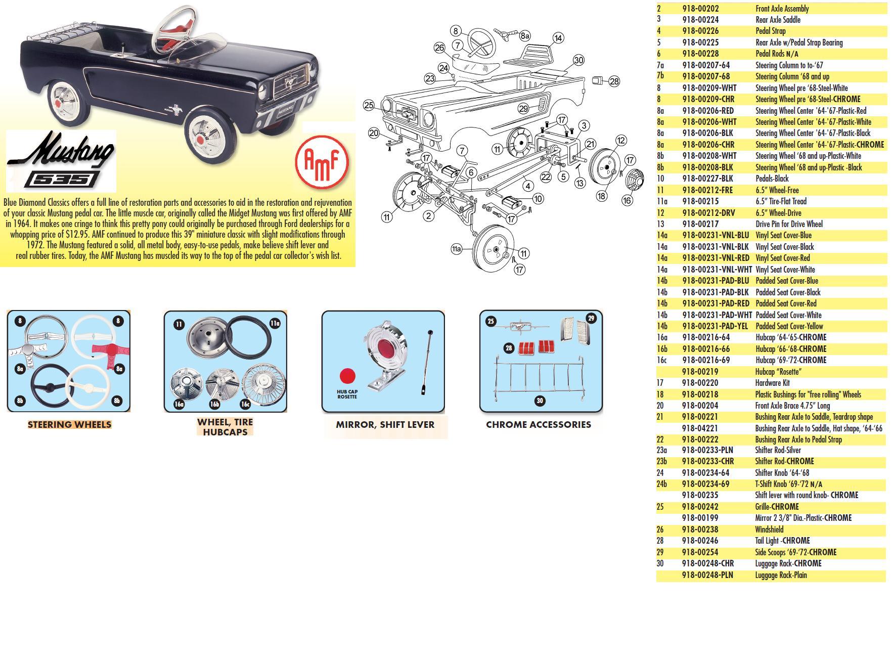 black and decker 18v grass hog instruction manual