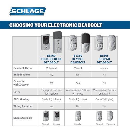 schlage deadbolt lock installation instructions