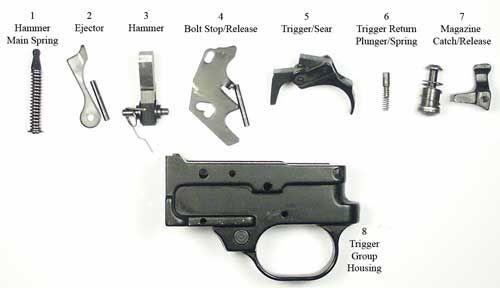 cz 75 disassembly instructions