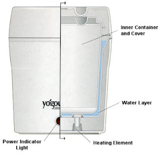 yogourmet electric yogurt maker instructions