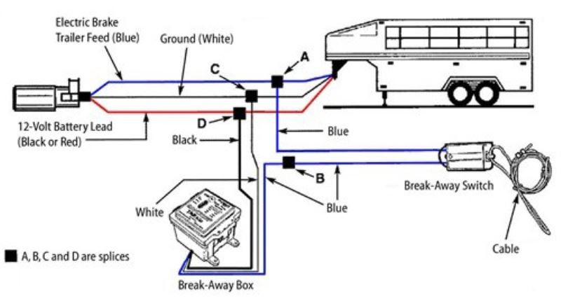 emergency light battery replacement instructions